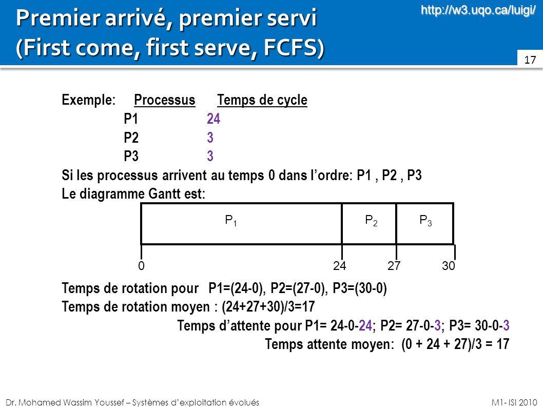 Dr. Mohamed Wassim Youssef – Systèmes dexploitation évoluésM1- ISI 2010 Premier arrivé, premier servi (First come, first serve, FCFS) 17 Exemple:Proce