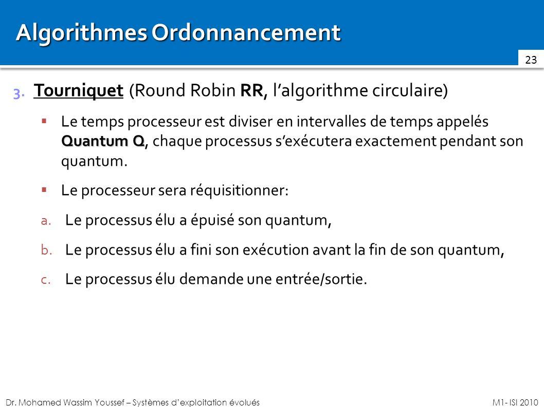 Dr. Mohamed Wassim Youssef – Systèmes dexploitation évoluésM1- ISI 2010 Algorithmes Ordonnancement 3. Tourniquet (Round Robin RR, lalgorithme circulai