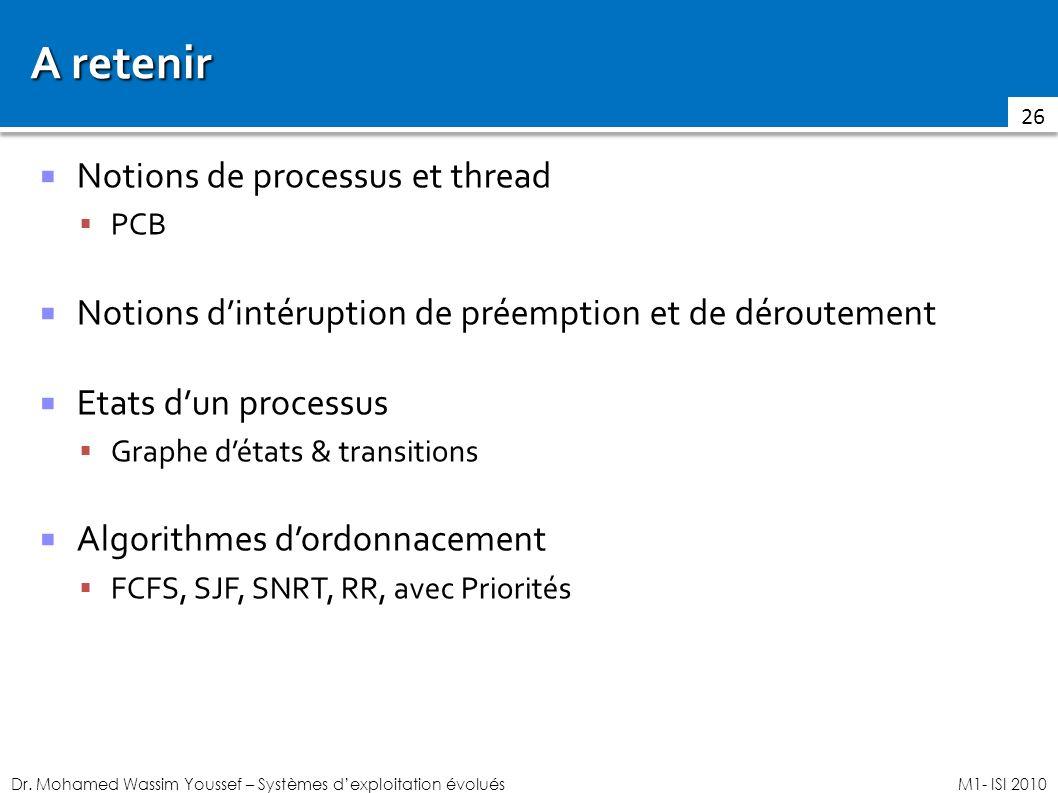 Dr. Mohamed Wassim Youssef – Systèmes dexploitation évoluésM1- ISI 2010 A retenir Notions de processus et thread PCB Notions dintéruption de préemptio