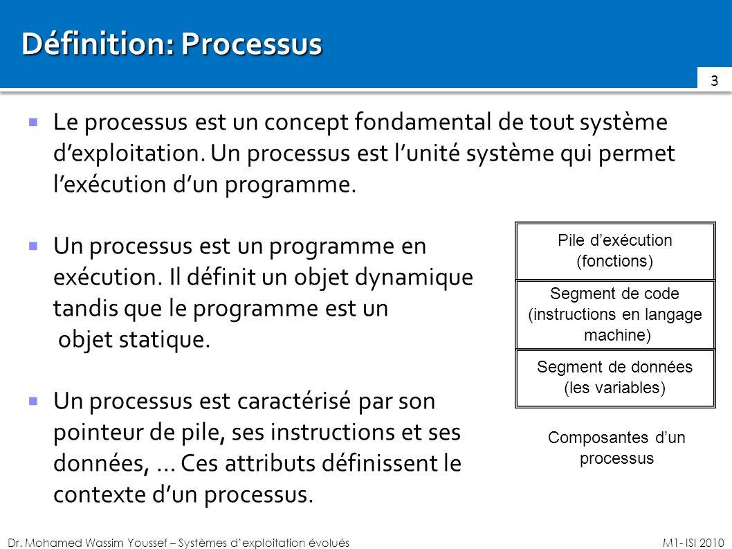 Dr. Mohamed Wassim Youssef – Systèmes dexploitation évoluésM1- ISI 2010 Définition: Processus Le processus est un concept fondamental de tout système