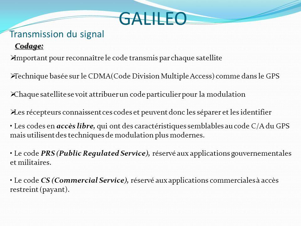 Transmission du signal GALILEO Codage: Important pour reconnaître le code transmis par chaque satellite Technique basée sur le CDMA(Code Division Mult