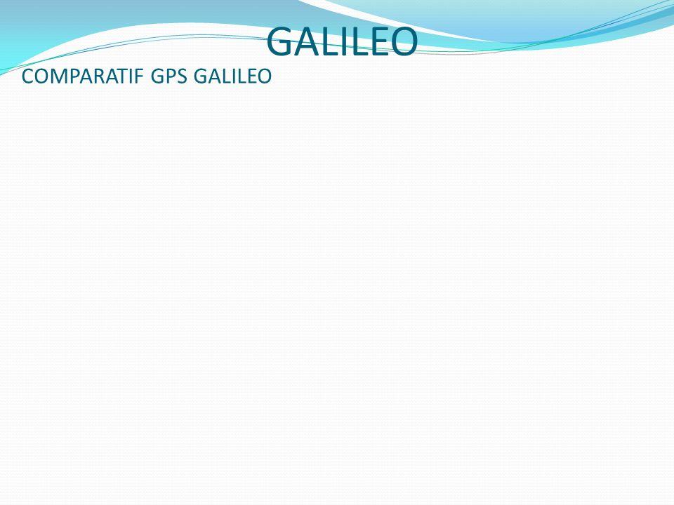 COMPARATIF GPS GALILEO GALILEO