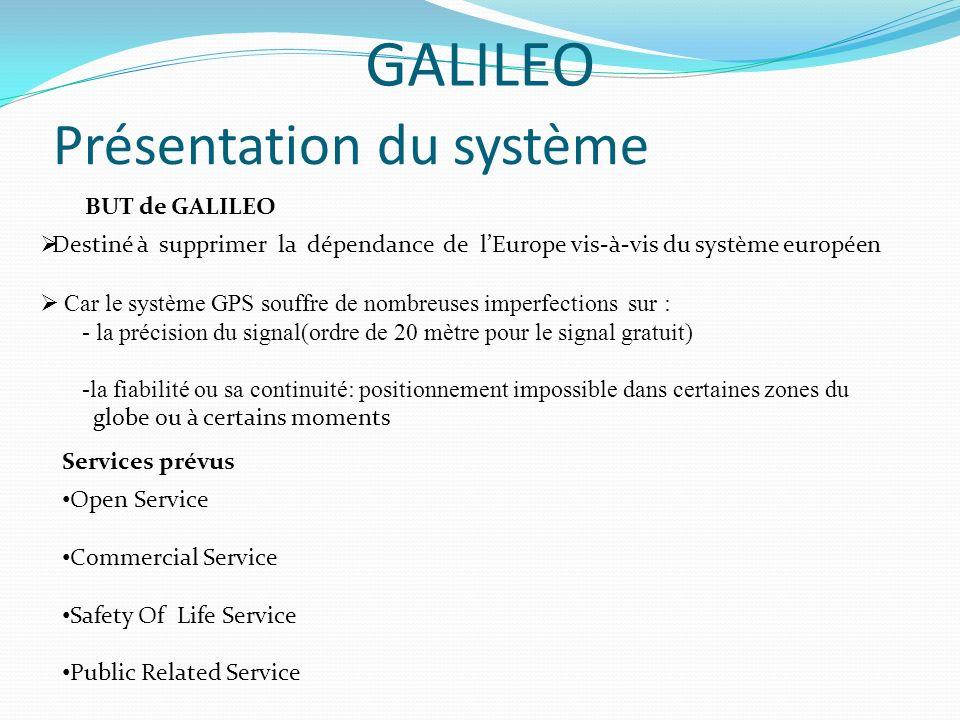 Présentation du système GALILEO Destiné à supprimer la dépendance de lEurope vis-à-vis du système européen Car le système GPS souffre de nombreuses im