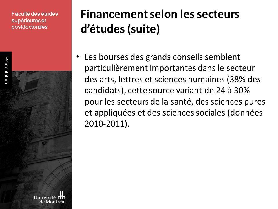 Faculté des études supérieures et postdoctorales Présentation Financement selon les secteurs détudes (suite) Les bourses des grands conseils semblent