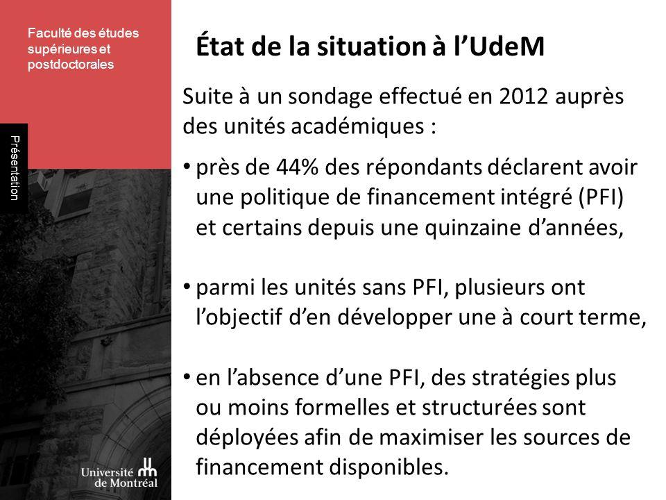 Faculté des études supérieures et postdoctorales Présentation État de la situation à lUdeM Suite à un sondage effectué en 2012 auprès des unités acadé