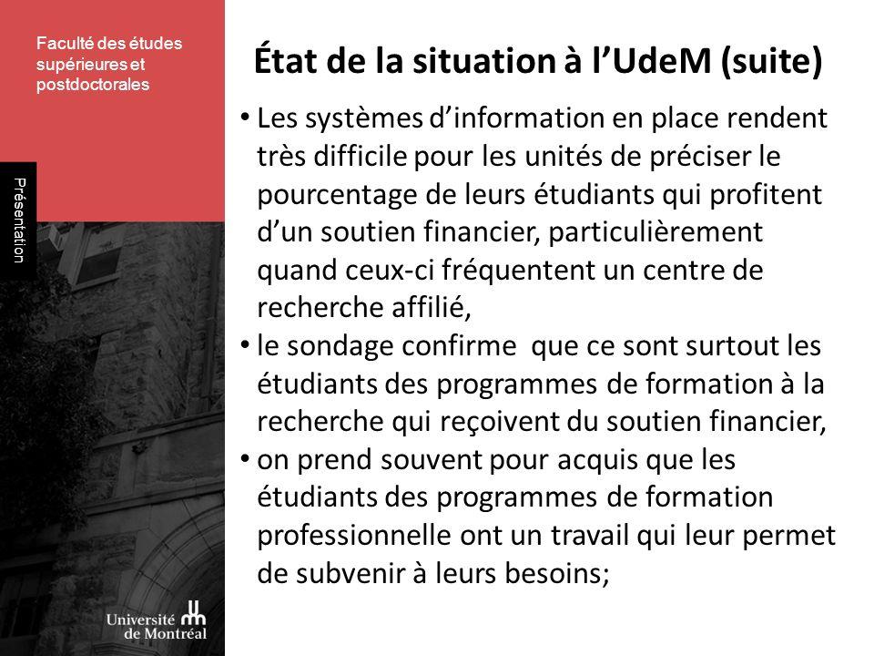 Faculté des études supérieures et postdoctorales Présentation État de la situation à lUdeM (suite) Les systèmes dinformation en place rendent très dif