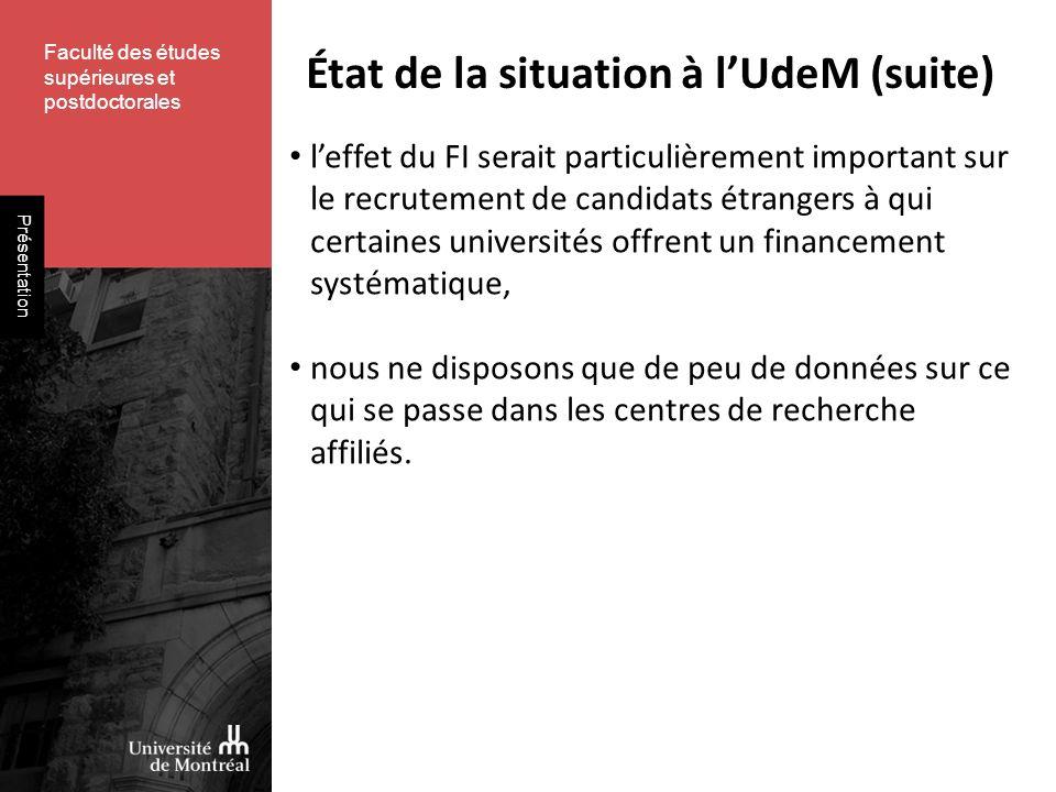Faculté des études supérieures et postdoctorales Présentation État de la situation à lUdeM (suite) leffet du FI serait particulièrement important sur
