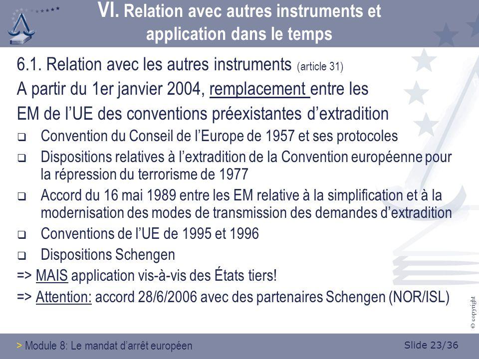 Slide 23/36 © copyright VI. Relation avec autres instruments et application dans le temps 6.1.