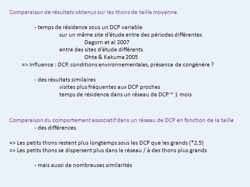 Comparaison de résultats obtenus sur les thons de taille moyenne - temps de résidence sous un DCP variable sur un même site détude entre des périodes