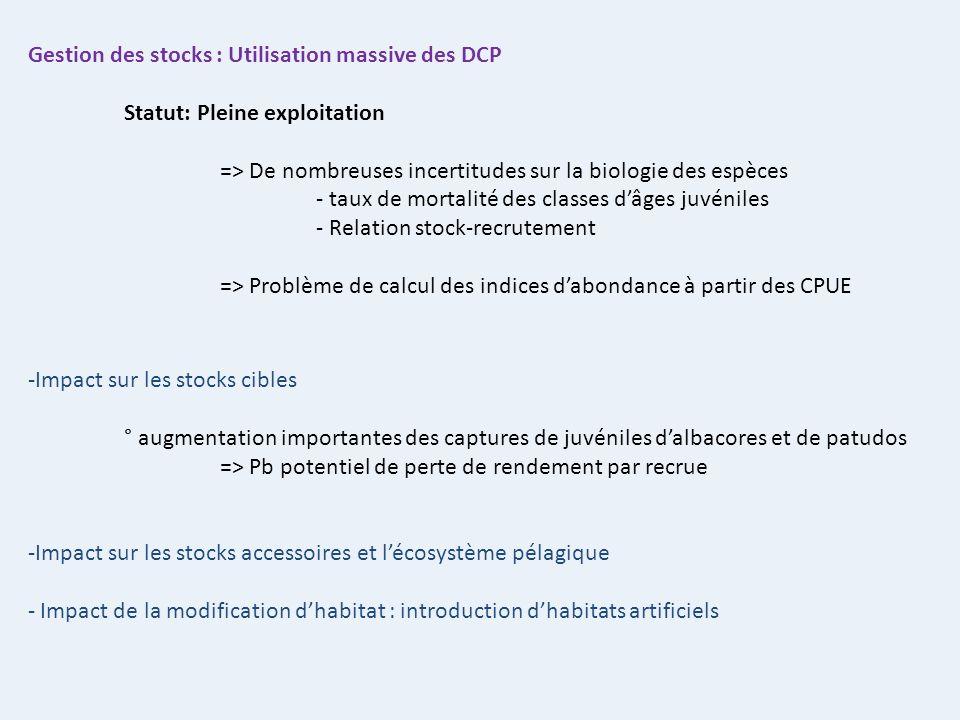 Gestion des stocks : Utilisation massive des DCP Statut: Pleine exploitation => De nombreuses incertitudes sur la biologie des espèces - taux de morta
