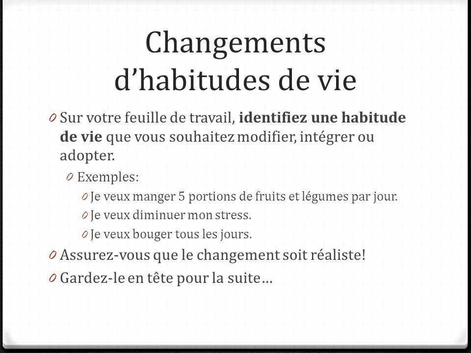 Changements dhabitudes de vie 0 Sur votre feuille de travail, identifiez une habitude de vie que vous souhaitez modifier, intégrer ou adopter. 0 Exemp