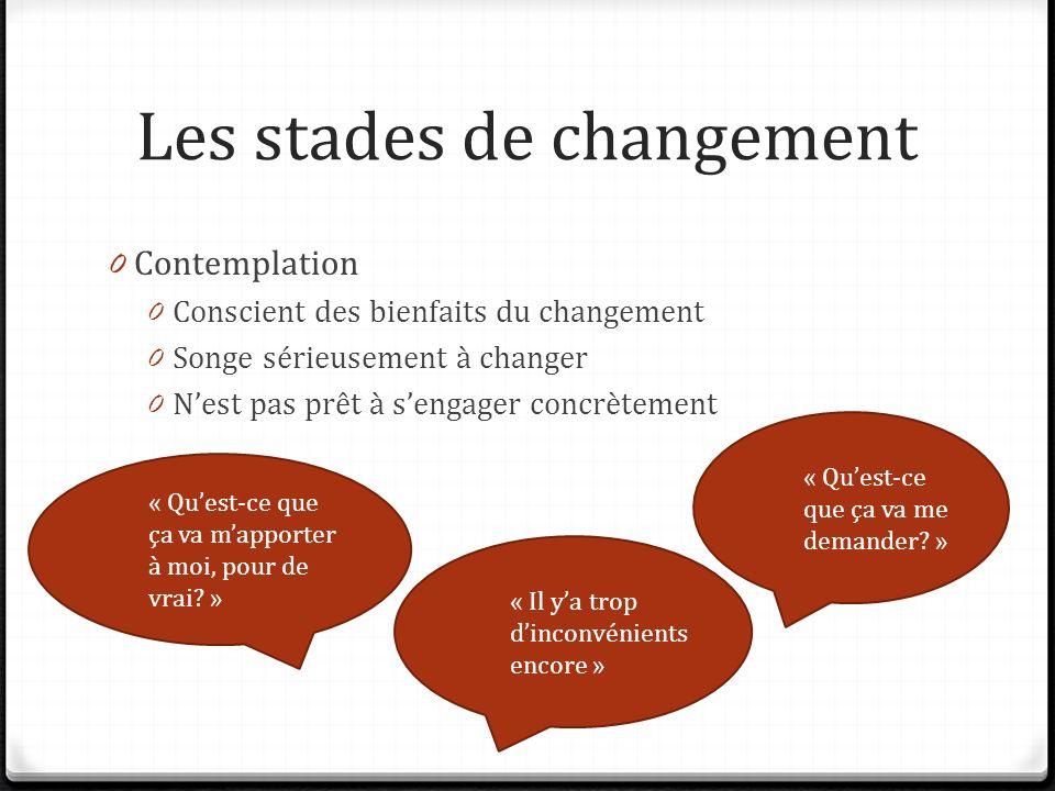 Les stades de changement 0 Contemplation 0 Conscient des bienfaits du changement 0 Songe sérieusement à changer 0 Nest pas prêt à sengager concrètement « Quest-ce que ça va me demander.