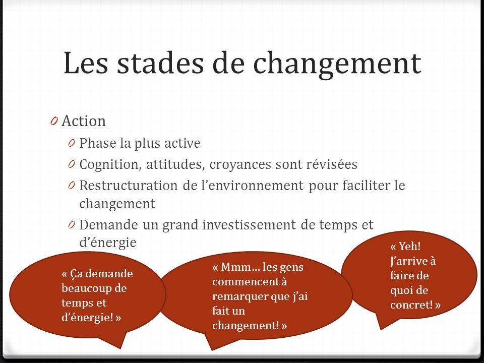 Les stades de changement 0 Action 0 Phase la plus active 0 Cognition, attitudes, croyances sont révisées 0 Restructuration de lenvironnement pour faciliter le changement 0 Demande un grand investissement de temps et dénergie « Yeh.