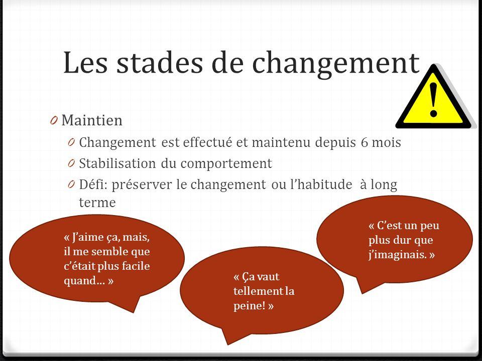 Les stades de changement 0 Maintien 0 Changement est effectué et maintenu depuis 6 mois 0 Stabilisation du comportement 0 Défi: préserver le changement ou lhabitude à long terme « Cest un peu plus dur que jimaginais.