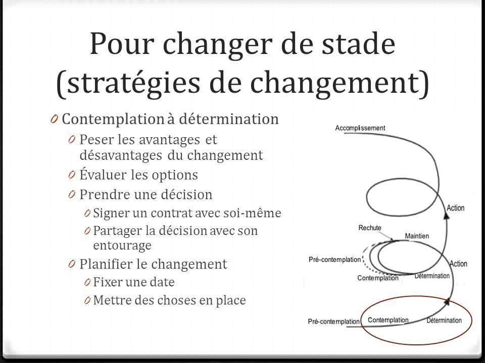 Pour changer de stade (stratégies de changement) 0 Contemplation à détermination 0 Peser les avantages et désavantages du changement 0 Évaluer les opt