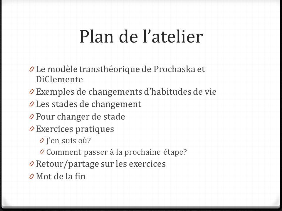 Plan de latelier 0 Le modèle transthéorique de Prochaska et DiClemente 0 Exemples de changements dhabitudes de vie 0 Les stades de changement 0 Pour changer de stade 0 Exercices pratiques 0 Jen suis où.