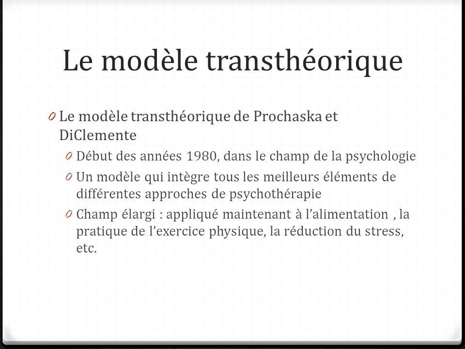 Le modèle transthéorique 0 Le modèle transthéorique de Prochaska et DiClemente 0 Début des années 1980, dans le champ de la psychologie 0 Un modèle qui intègre tous les meilleurs éléments de différentes approches de psychothérapie 0 Champ élargi : appliqué maintenant à lalimentation, la pratique de lexercice physique, la réduction du stress, etc.