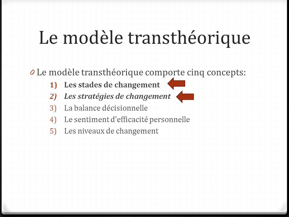 Le modèle transthéorique 0 Le modèle transthéorique comporte cinq concepts: 1) Les stades de changement 2) Les stratégies de changement 3) La balance décisionnelle 4) Le sentiment defficacité personnelle 5) Les niveaux de changement