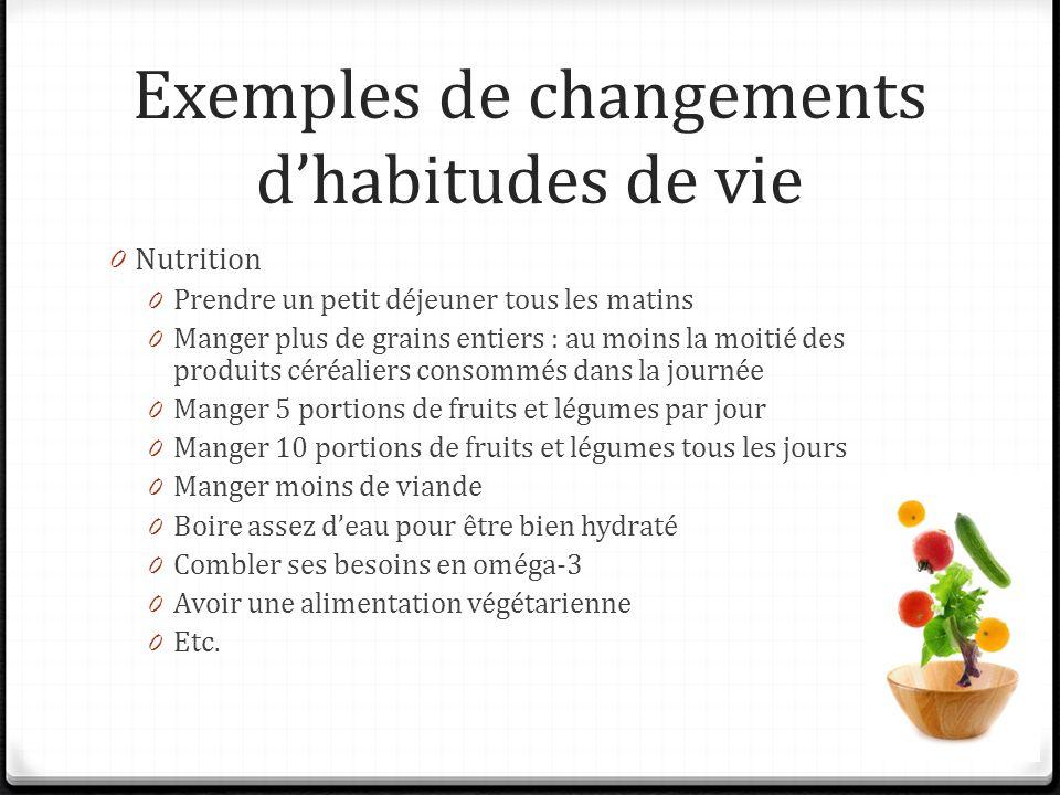 Exemples de changements dhabitudes de vie 0 Nutrition 0 Prendre un petit déjeuner tous les matins 0 Manger plus de grains entiers : au moins la moitié des produits céréaliers consommés dans la journée 0 Manger 5 portions de fruits et légumes par jour 0 Manger 10 portions de fruits et légumes tous les jours 0 Manger moins de viande 0 Boire assez deau pour être bien hydraté 0 Combler ses besoins en oméga-3 0 Avoir une alimentation végétarienne 0 Etc.