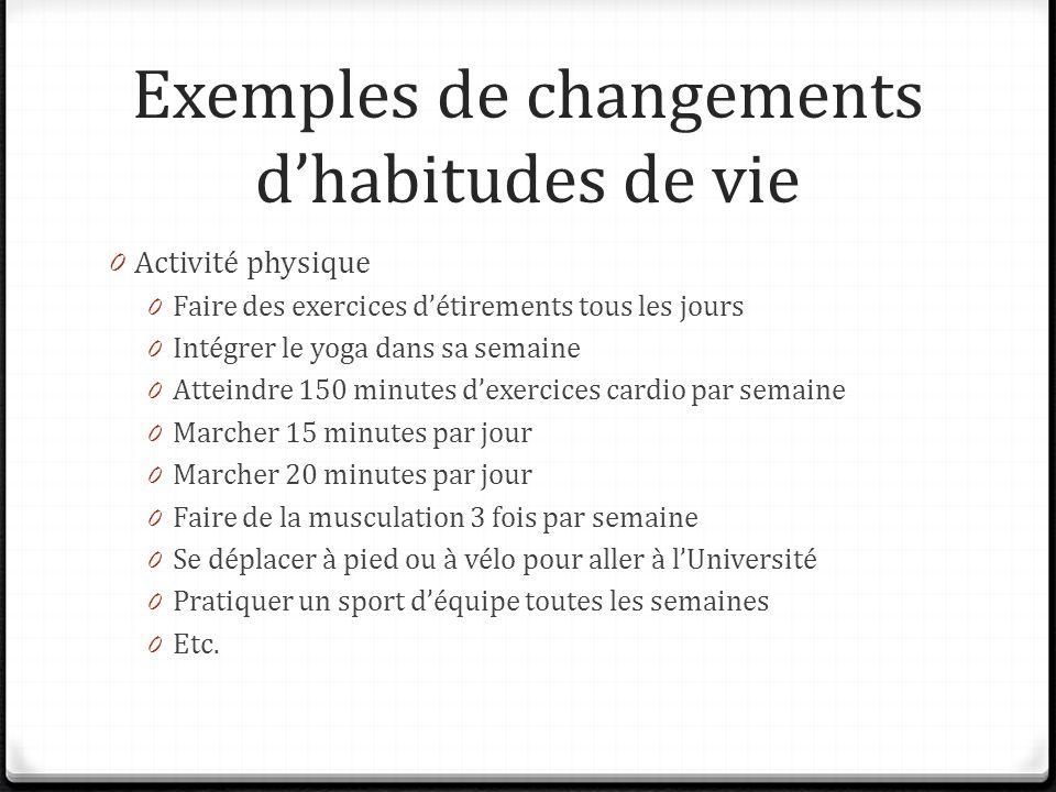 Exemples de changements dhabitudes de vie 0 Activité physique 0 Faire des exercices détirements tous les jours 0 Intégrer le yoga dans sa semaine 0 Atteindre 150 minutes dexercices cardio par semaine 0 Marcher 15 minutes par jour 0 Marcher 20 minutes par jour 0 Faire de la musculation 3 fois par semaine 0 Se déplacer à pied ou à vélo pour aller à lUniversité 0 Pratiquer un sport déquipe toutes les semaines 0 Etc.