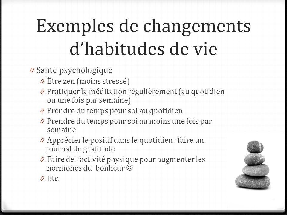 Exemples de changements dhabitudes de vie 0 Santé psychologique 0 Être zen (moins stressé) 0 Pratiquer la méditation régulièrement (au quotidien ou un