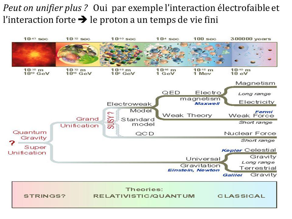 Peut on unifier plus ? Oui par exemple linteraction électrofaible et linteraction forte le proton a un temps de vie fini