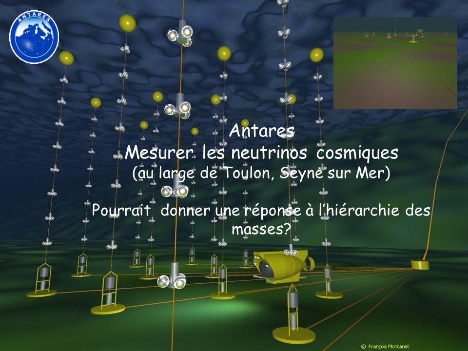 Antares Mesurer les neutrinos cosmiques (au large de Toulon, Seyne sur Mer) Pourrait donner une réponse à lhiérarchie des masses?
