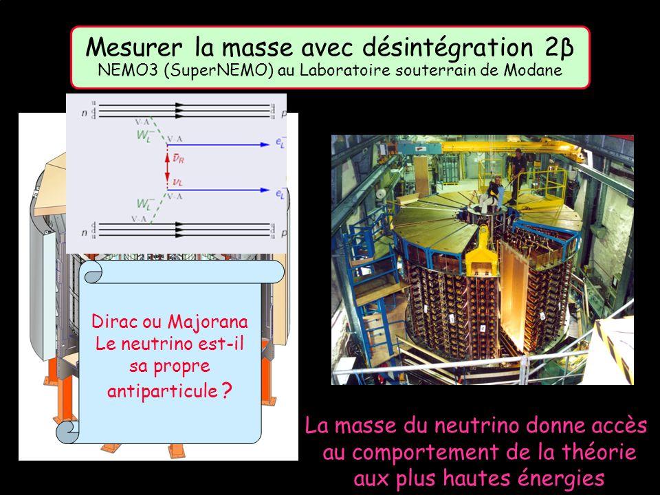 Mesurer la masse avec désintégration 2β NEMO3 (SuperNEMO) au Laboratoire souterrain de Modane La masse du neutrino donne accès au comportement de la t