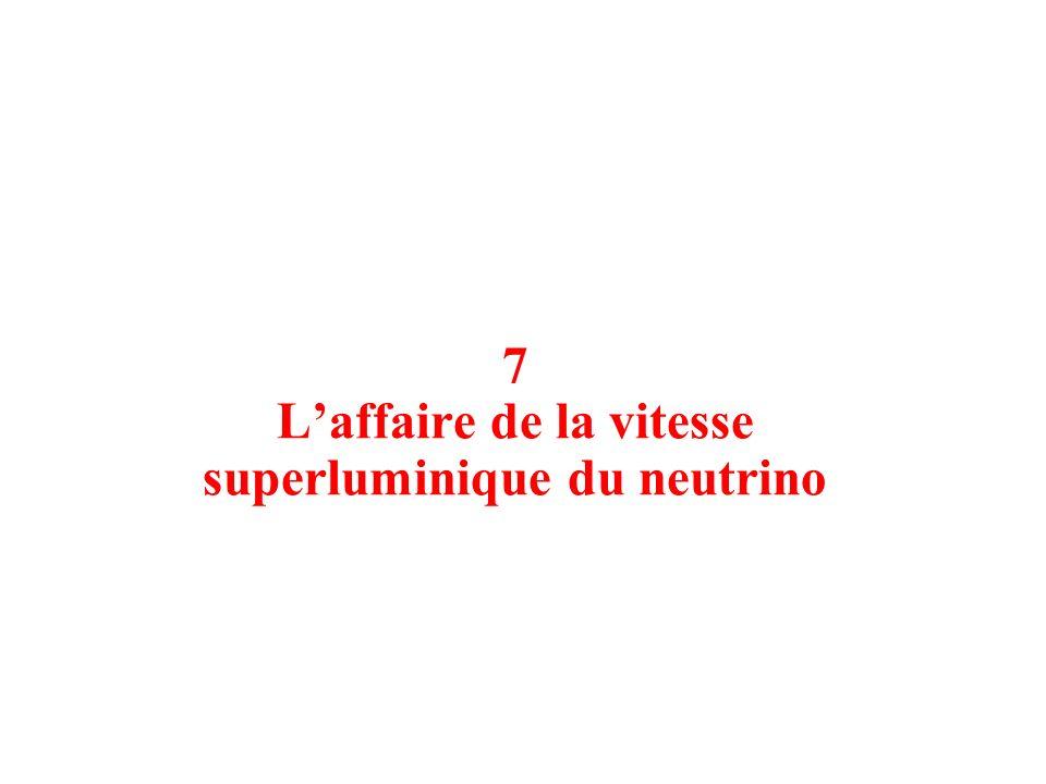 7 Laffaire de la vitesse superluminique du neutrino