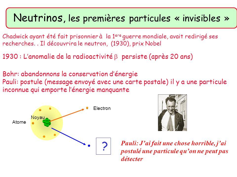 n p + e - + e 1933 : Enrico Fermi baptise cette particule neutrino (le « petit neutre ») Atome Electron Noyau Antineutrino e Neutrinos, les premières particules « invisibles » Il envoie sa théorie à Nature qui le rejette car le sujet est « trop loin de la realité » Il publie finalement à une revue Italienne et déçu change de métier.