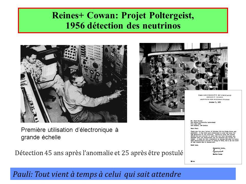 Reines+ Cowan: Projet Poltergeist, 1956 détection des neutrinos Pauli: Tout vient à temps à celui qui sait attendre Première utilisation délectronique
