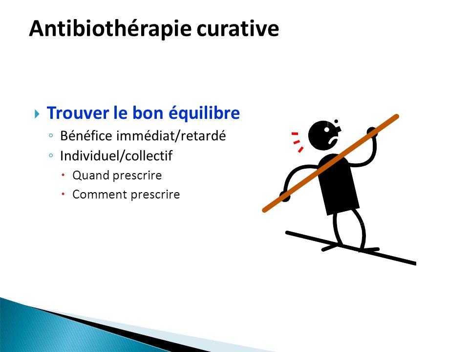 Antibiothérapie curative Trouver le bon équilibre Bénéfice immédiat/retardé Individuel/collectif Quand prescrire Comment prescrire