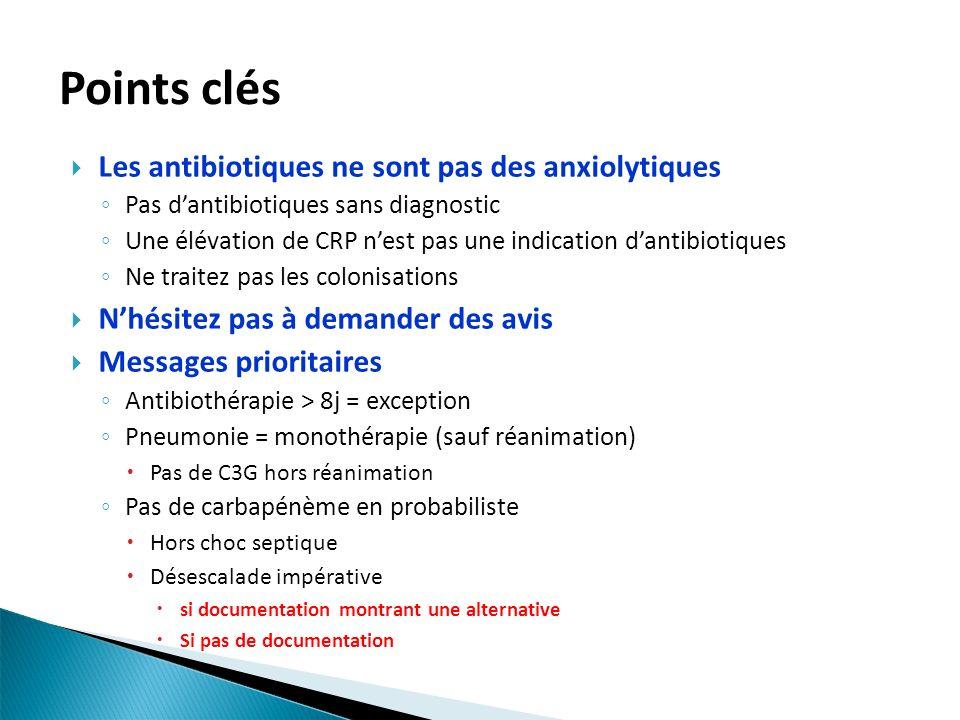 Les antibiotiques ne sont pas des anxiolytiques Pas dantibiotiques sans diagnostic Une élévation de CRP nest pas une indication dantibiotiques Ne trai