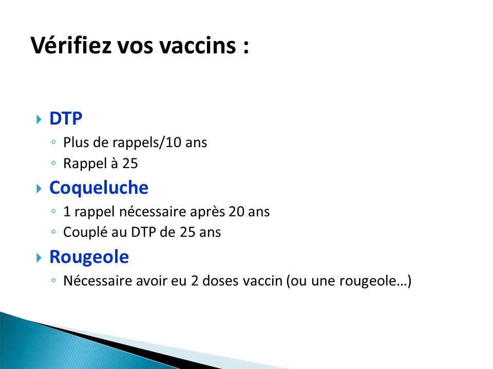 Vérifiez vos vaccins : DTP Plus de rappels/10 ans Rappel à 25 Coqueluche 1 rappel nécessaire après 20 ans Couplé au DTP de 25 ans Rougeole Nécessaire avoir eu 2 doses vaccin (ou une rougeole…)