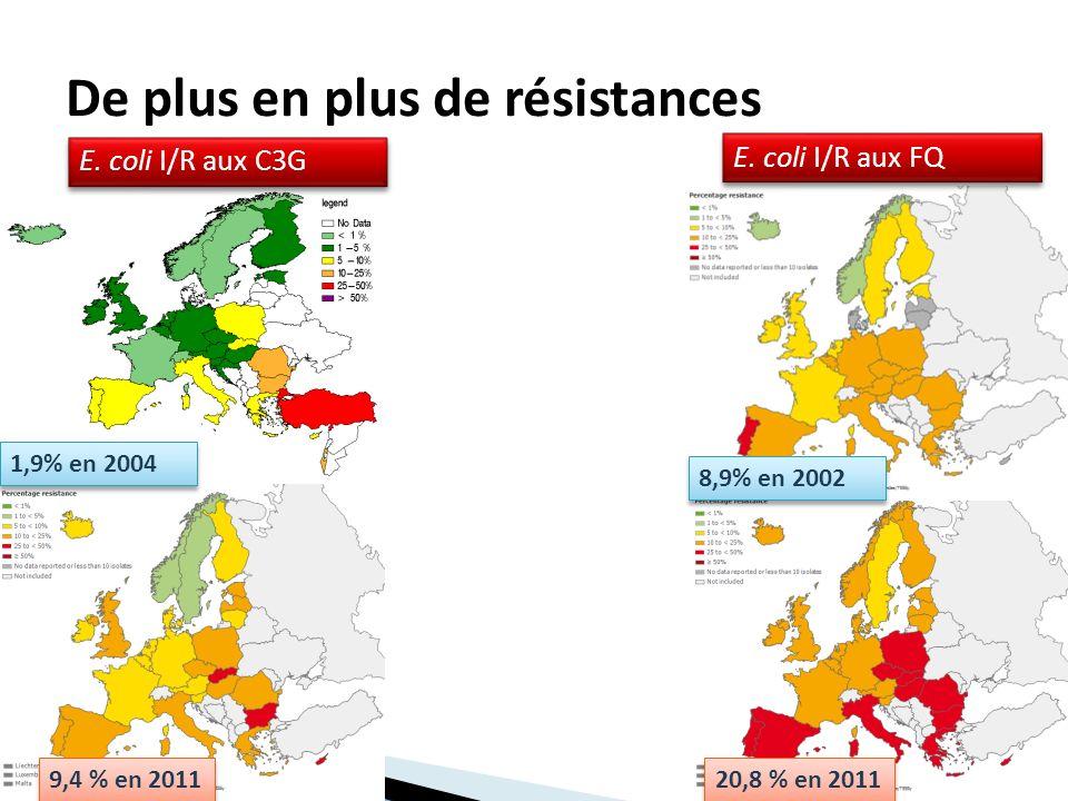 1,9% en 2004 9,4 % en 2011 De plus en plus de résistances 8,9% en 2002 20,8 % en 2011 E. coli I/R aux C3G E. coli I/R aux FQ