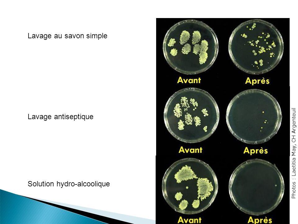 Lavage au savon simple Lavage antiseptique Solution hydro-alcoolique Photos : Laetitia May, CH Argenteuil