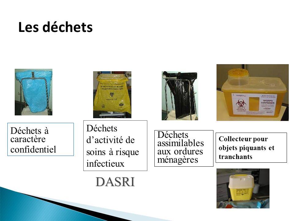 Déchets à caractère confidentiel DASRI Déchets dactivité de soins à risque infectieux Déchets assimilables aux ordures ménagères Collecteur pour objets piquants et tranchants Les déchets