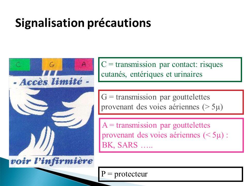 C = transmission par contact: risques cutanés, entériques et urinaires G = transmission par gouttelettes provenant des voies aériennes (> 5µ) A = transmission par gouttelettes provenant des voies aériennes (< 5µ): BK, SARS …..