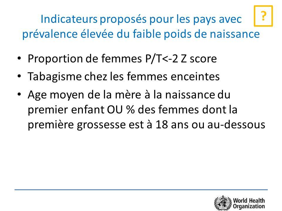 Indicateurs proposés pour les pays avec prévalence élevée du faible poids de naissance Proportion de femmes P/T<-2 Z score Tabagisme chez les femmes enceintes Age moyen de la mère à la naissance du premier enfant OU % des femmes dont la première grossesse est à 18 ans ou au-dessous ?