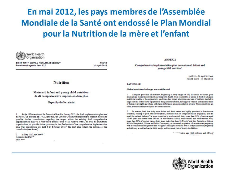 En mai 2012, les pays membres de lAssemblée Mondiale de la Santé ont endossé le Plan Mondial pour la Nutrition de la mère et lenfant