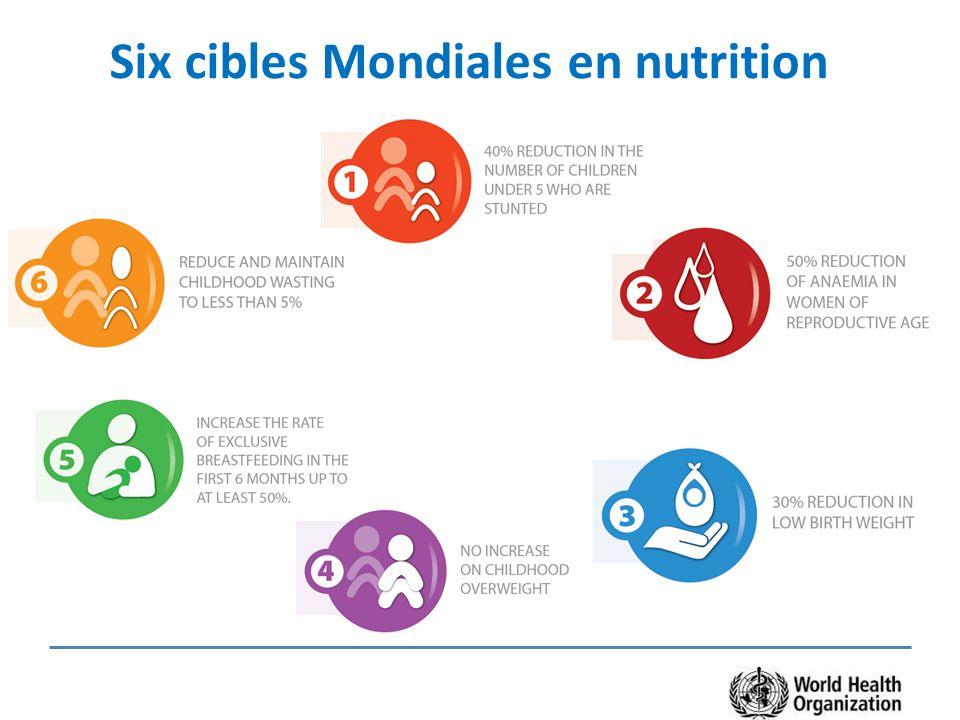 Six cibles Mondiales en nutrition