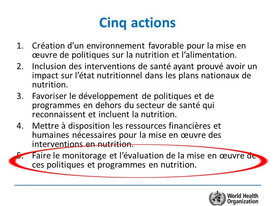 Cinq actions 1.Création dun environnement favorable pour la mise en œuvre de politiques sur la nutrition et lalimentation.