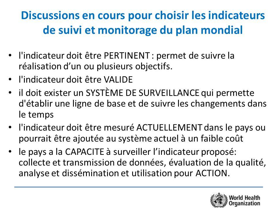 Discussions en cours pour choisir les indicateurs de suivi et monitorage du plan mondial l indicateur doit être PERTINENT : permet de suivre la réalisation dun ou plusieurs objectifs.