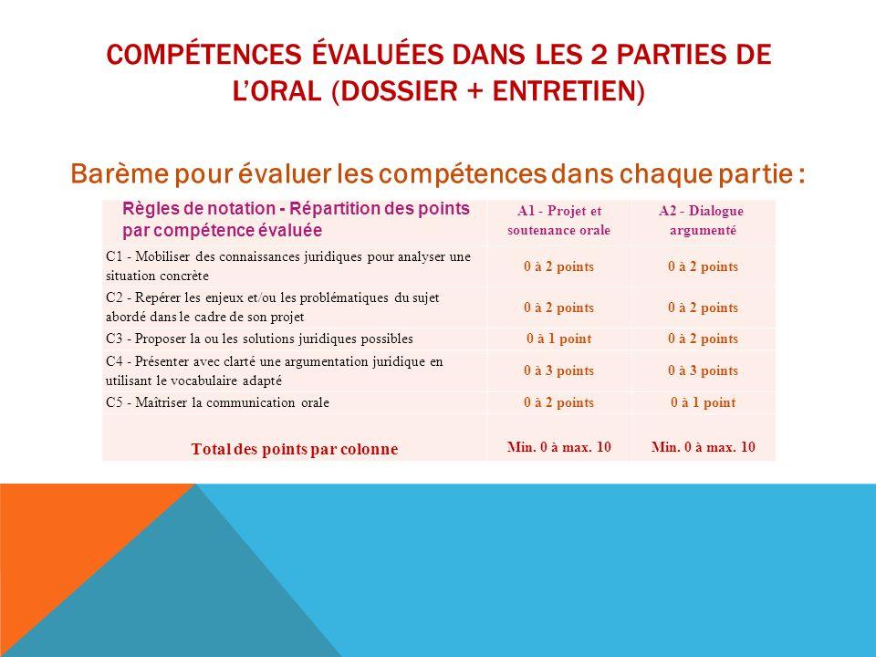 COMPÉTENCES ÉVALUÉES DANS LES 2 PARTIES DE LORAL (DOSSIER + ENTRETIEN) Barème pour évaluer les compétences dans chaque partie : A1 - Projet et soutena