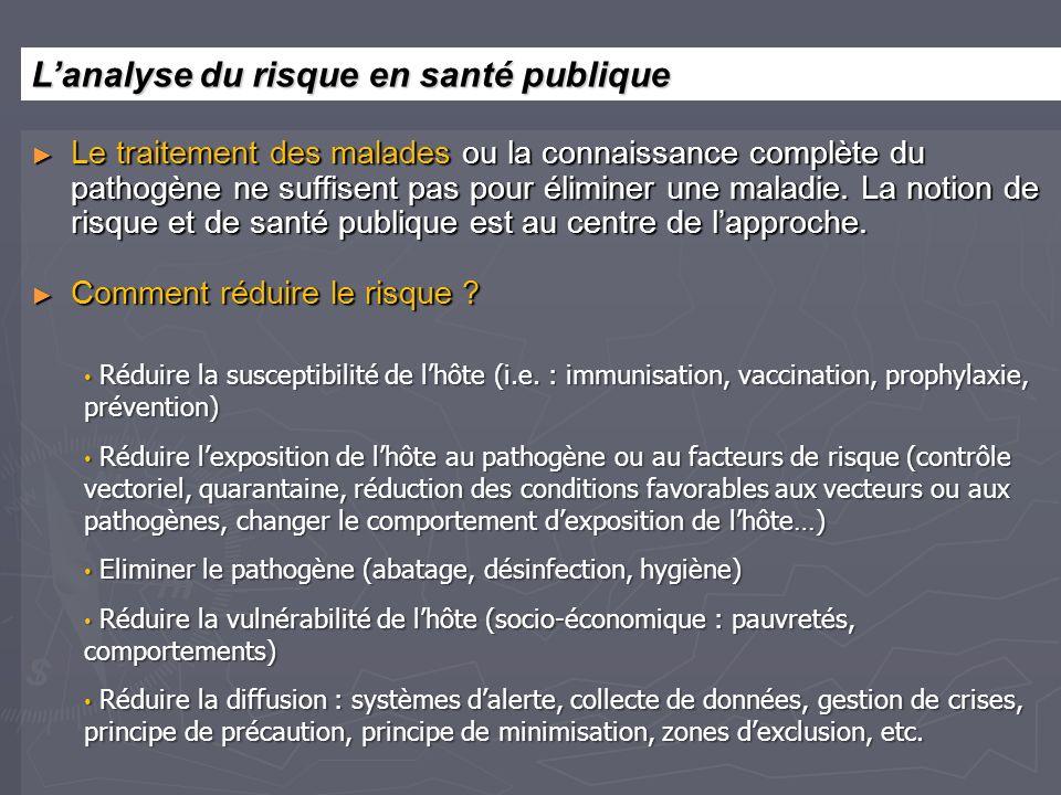 Lanalyse du risque en santé publique Le traitement des malades ou la connaissance complète du pathogène ne suffisent pas pour éliminer une maladie.
