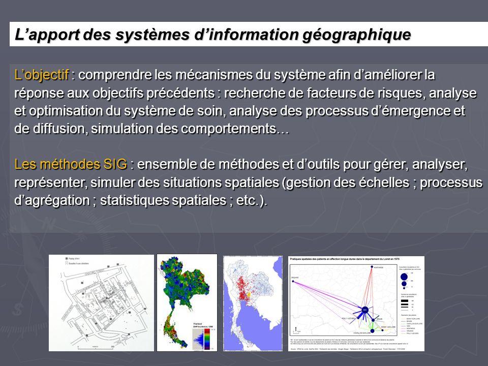 Lapport des systèmes dinformation géographique Lobjectif : comprendre les mécanismes du système afin daméliorer la réponse aux objectifs précédents :