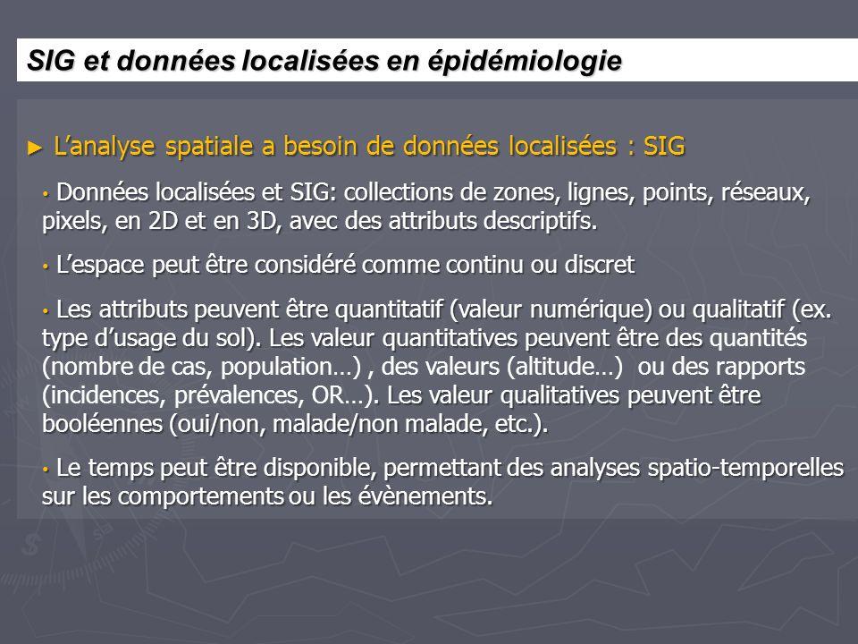 Lanalyse spatiale a besoin de données localisées : SIG Lanalyse spatiale a besoin de données localisées : SIG Données localisées et SIG: collections de zones, lignes, points, réseaux, pixels, en 2D et en 3D, avec des attributs descriptifs.