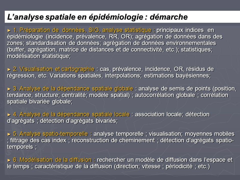 1. Préparation de données, SIG, analyse statistique : principaux indices en épidémiologie (incidence, prévalence, RR, OR); agrégation de données dans
