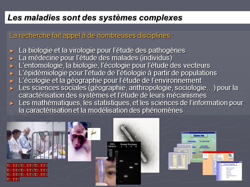 La recherche fait appel à de nombreuses disciplines : La biologie et la virologie pour létude des pathogènes La biologie et la virologie pour létude d