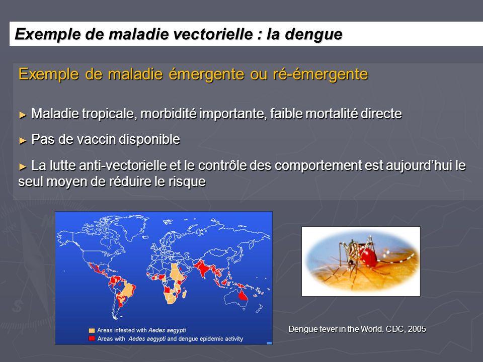 Exemple de maladie émergente ou ré-émergente Maladie tropicale, morbidité importante, faible mortalité directe Maladie tropicale, morbidité importante